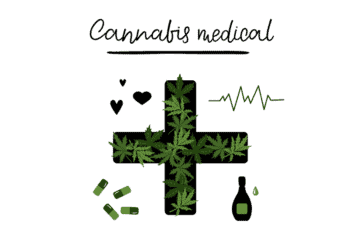 Medical Cannabis Card to be available in the UK